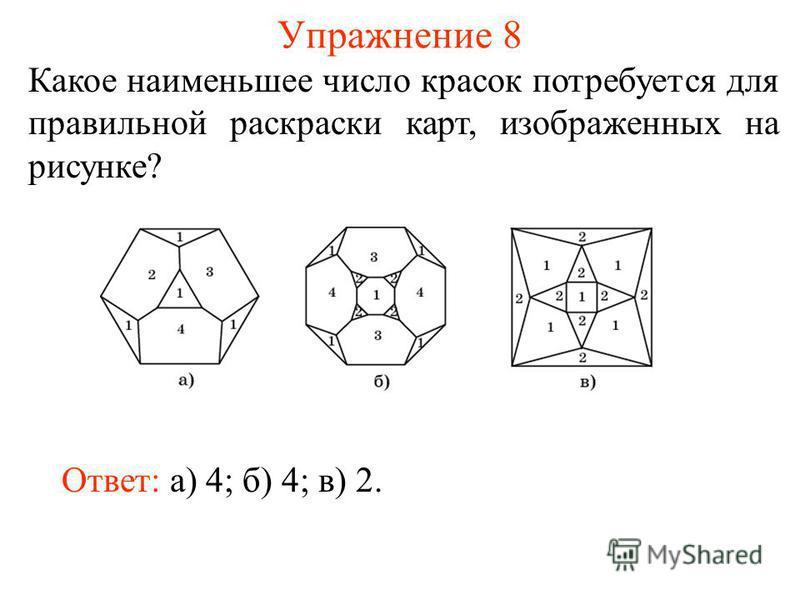 Упражнение 8 Какое наименьшее число красок потребуется для правильной раскраски карт, изображенных на рисунке? Ответ: а) 4; б) 4; в) 2.
