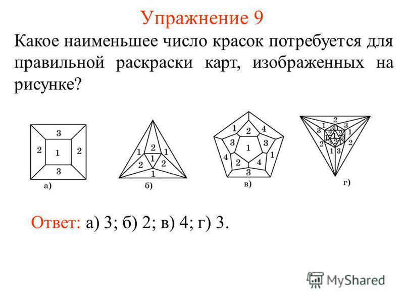 Упражнение 9 Какое наименьшее число красок потребуется для правильной раскраски карт, изображенных на рисунке? Ответ: а) 3; б) 2; в) 4; г) 3.