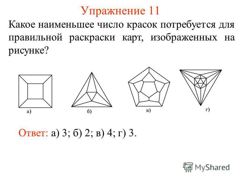 Упражнение 11 Какое наименьшее число красок потребуется для правильной раскраски карт, изображенных на рисунке? Ответ: а) 3; б) 2; в) 4; г) 3.