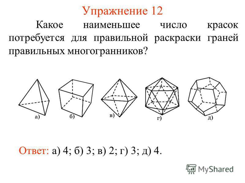 Упражнение 12 Какое наименьшее число красок потребуется для правильной раскраски граней правильных многогранников? Ответ: а) 4; б) 3; в) 2; г) 3; д) 4.