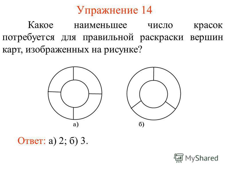 Упражнение 14 Какое наименьшее число красок потребуется для правильной раскраски вершин карт, изображенных на рисунке? Ответ: а) 2; б) 3.