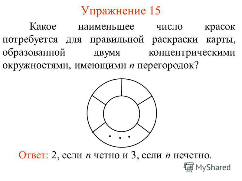 Упражнение 15 Какое наименьшее число красок потребуется для правильной раскраски карты, образованной двумя концентрическими окружностями, имеющими n перегородок? Ответ: 2, если n четно и 3, если n нечетно.