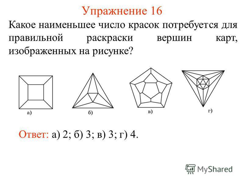 Упражнение 16 Какое наименьшее число красок потребуется для правильной раскраски вершин карт, изображенных на рисунке? Ответ: а) 2; б) 3; в) 3; г) 4.