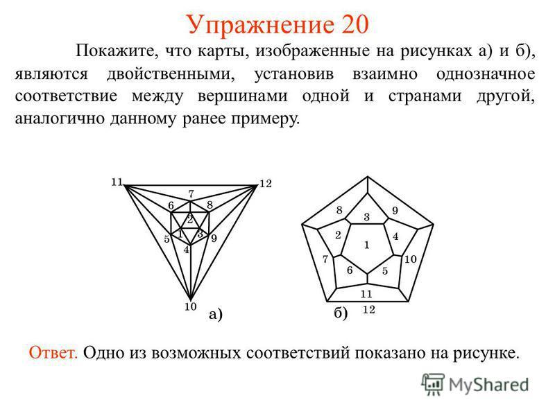 Упражнение 20 Покажите, что карты, изображенные на рисунках а) и б), являются двойственными, установив взаимно однозначное соответствие между вершинами одной и странами другой, аналогично данному ранее примеру. Ответ. Одно из возможных соответствий п