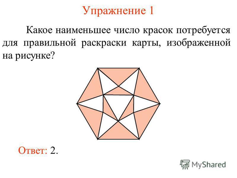 Упражнение 1 Какое наименьшее число красок потребуется для правильной раскраски карты, изображенной на рисунке? Ответ: 2.