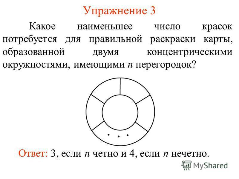 Упражнение 3 Какое наименьшее число красок потребуется для правильной раскраски карты, образованной двумя концентрическими окружностями, имеющими n перегородок? Ответ: 3, если n четно и 4, если n нечетно.