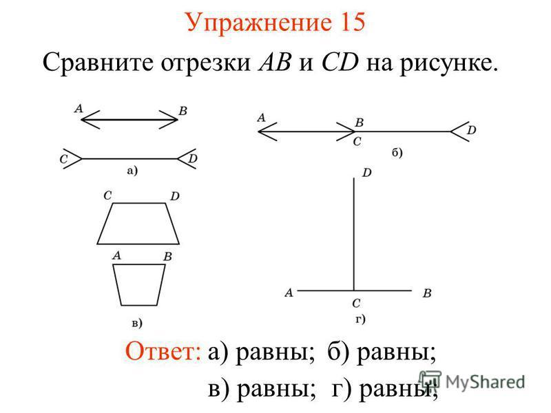 Упражнение 15 Сравните отрезки AB и CD на рисунке. Ответ:а) равны;б) равны; в) равны;г) равны;