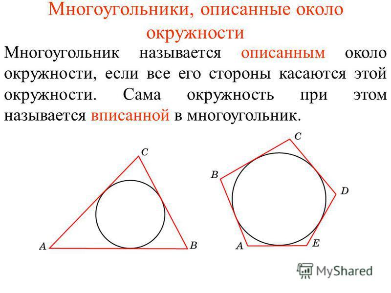 Многоугольники, описанные около окружности Многоугольник называется описанным около окружности, если все его стороны касаются этой окружности. Сама окружность при этом называется вписанной в многоугольник.