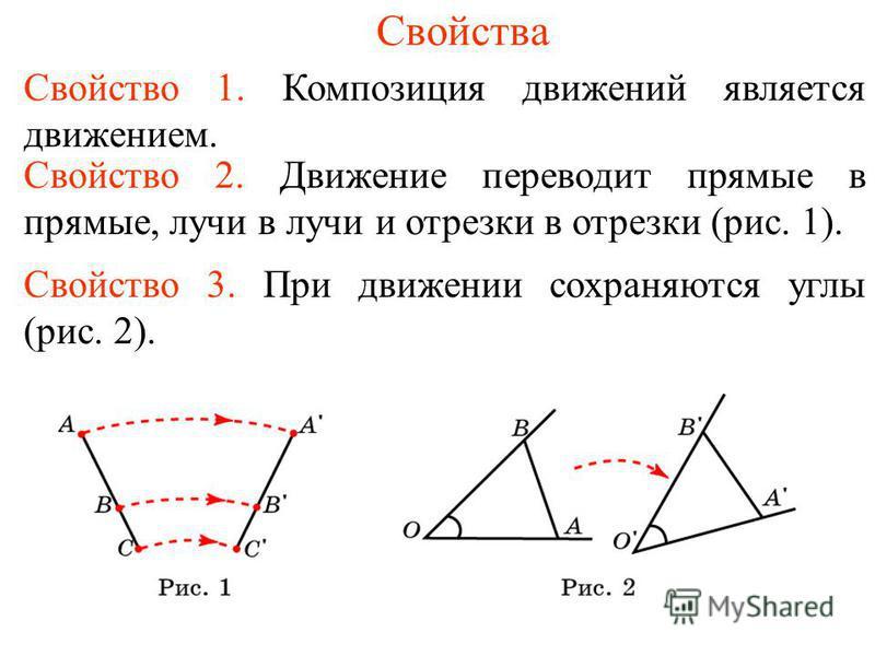 Свойства Свойство 1. Композиция движений является движением. Свойство 2. Движение переводит прямые в прямые, лучи в лучи и отрезки в отрезки (рис. 1). Свойство 3. При движении сохраняются углы (рис. 2).