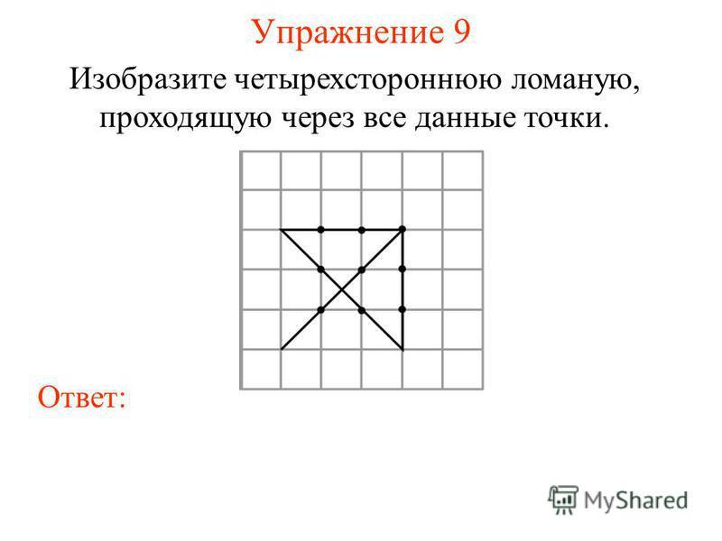 Упражнение 9 Изобразите четырехстороннюю ломаную, проходящую через все данные точки. Ответ: