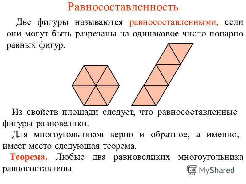 Равносоставленность Две фигуры называются равно составленныеными, если они могут быть разрезаны на одинаковое число попарно равных фигур. Из свойств площади следует, что равно составленныеные фигуры равновелики. Теорема. Любые два равновеликих многоу