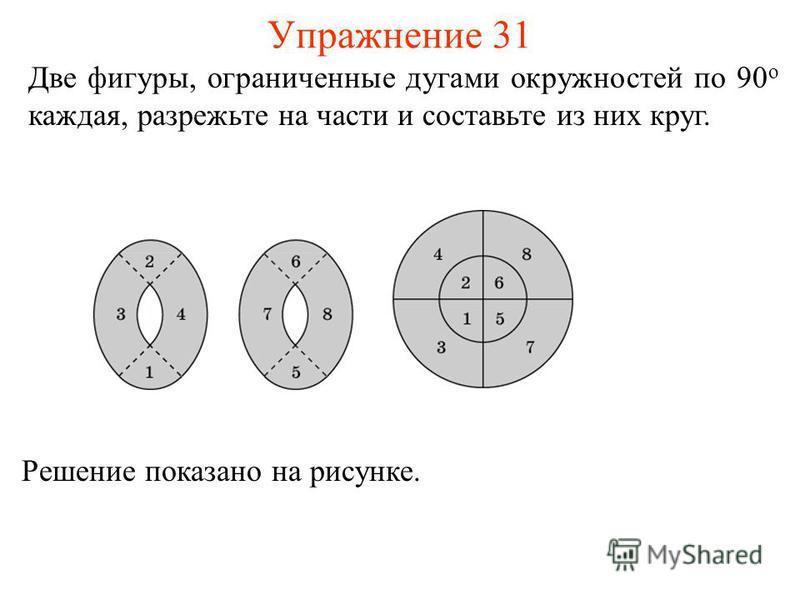 Упражнение 31 Две фигуры, ограниченные дугами окружностей по 90 о каждая, разрежьте на части и составьте из них круг. Решение показано на рисунке.