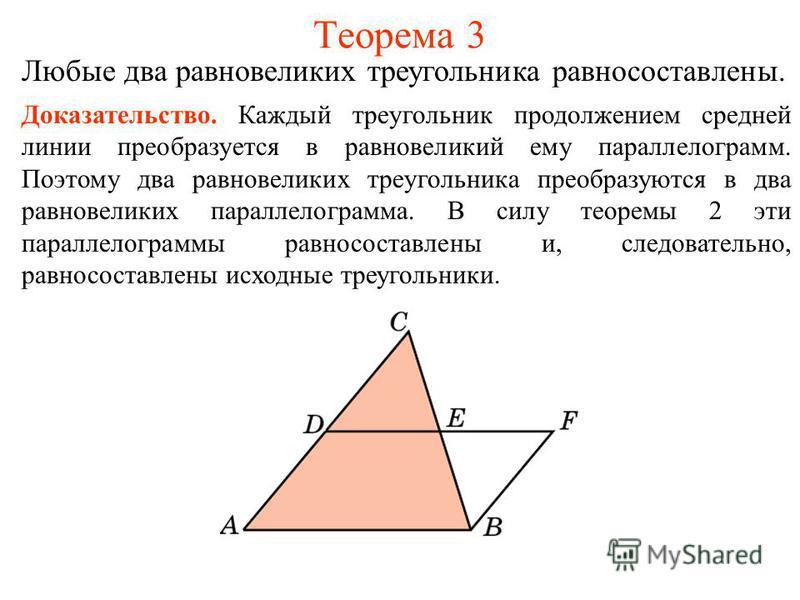 Теорема 3 Любые два равновеликих треугольника равно составленныеные. Доказательство. Каждый треугольник продолжением средней линии преобразуется в равновеликий ему параллелограмм. Поэтому два равновеликих треугольника преобразуются в два равновеликих