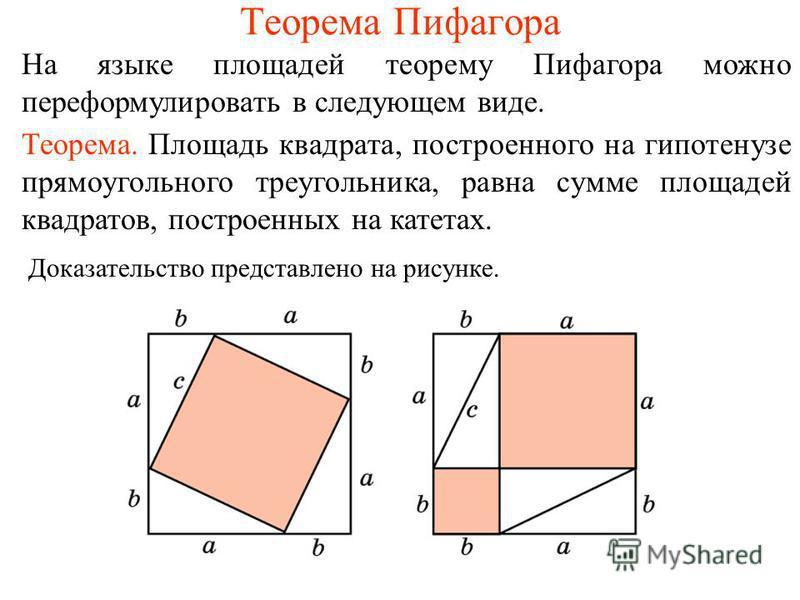 Теорема Пифагора Теорема. Площадь квадрата, построенного на гипотенузе прямоугольного треугольника, равна сумме площадей квадратов, построенных на катетах. На языке площадей теорему Пифагора можно переформулировать в следующем виде. Доказательство пр