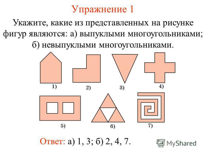 Упражнение 1 Укажите, какие из представленных на рисунке фигур являются: а) выпуклыми многоугольниками; б) невыпуклыми многоугольниками. Ответ: а) 1, 3; б) 2, 4, 7.