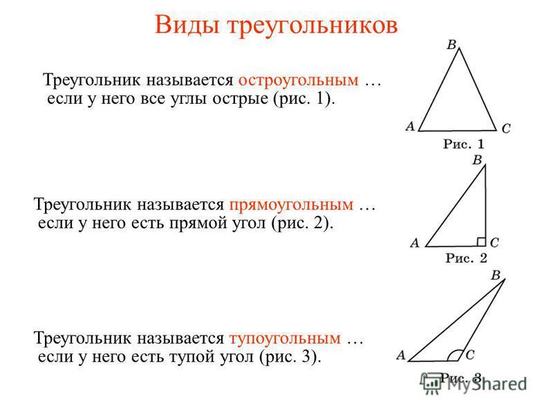 Виды треугольников Треугольник называется остроугольным … Треугольник называется прямоугольным … Треугольник называется тупоугольным … если у него все углы острые (рис. 1). если у него есть прямой угол (рис. 2). если у него есть тупой угол (рис. 3).