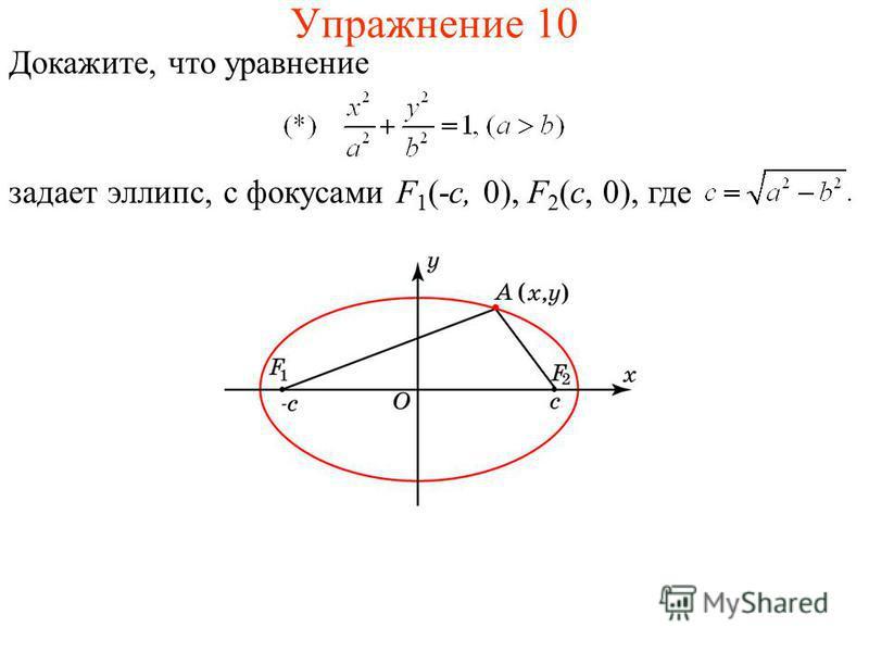 Упражнение 10 Докажите, что уравнение задает эллипс, с фокусами F 1 (-c, 0), F 2 (c, 0), где