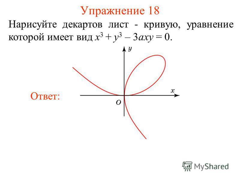 Упражнение 18 Нарисуйте декартов лист - кривую, уравнение которой имеет вид x 3 + y 3 – 3axy = 0. Ответ: