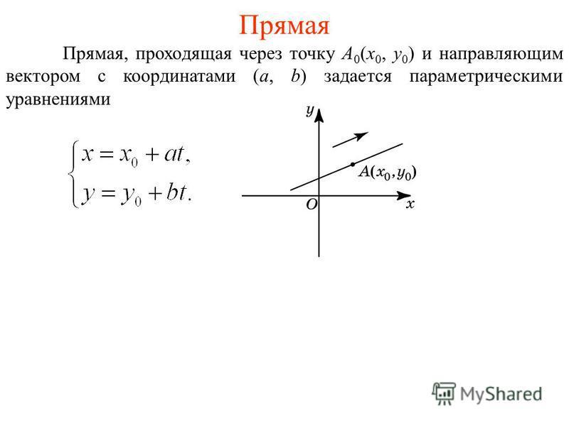 Прямая Прямая, проходящая через точку A 0 (x 0, y 0 ) и направляющим вектором с координатами (a, b) задается параметрическийми уравнениями