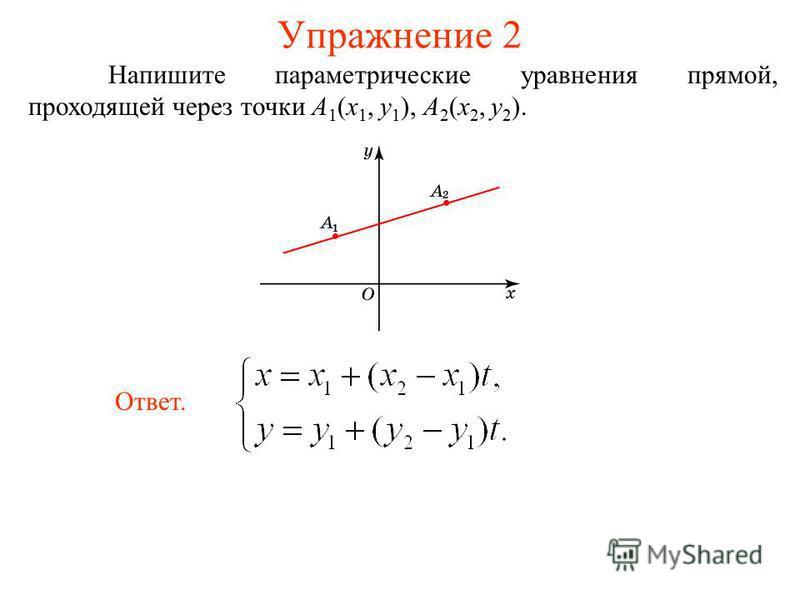 Упражнение 2 Напишите параметрическийе уравнения прямой, проходящей через точки A 1 (x 1, y 1 ), A 2 (x 2, y 2 ). Ответ.
