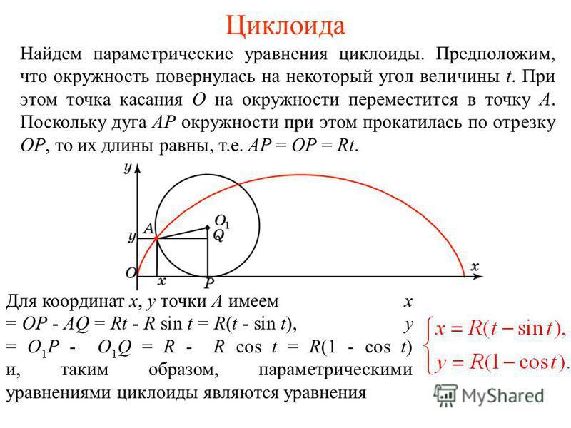 Циклоида Найдем параметрическийе уравнения циклоиды. Предположим, что окружность повернулась на некоторый угол величины t. При этом точка касания O на окружности переместится в точку А. Поскольку дуга АР окружности при этом прокатилась по отрезку OР,