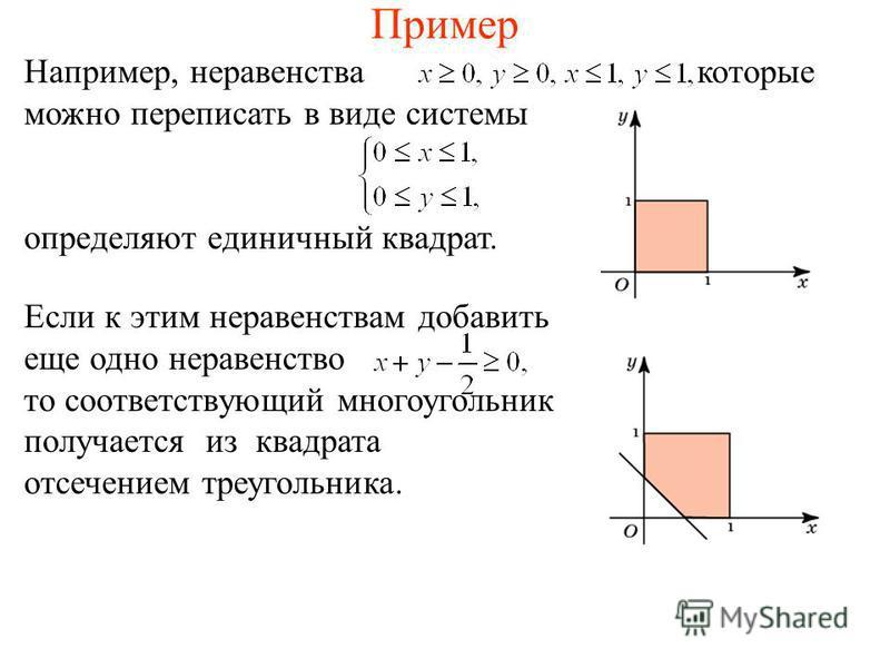 Пример Например, неравенства которые можно переписать в виде системы определяют единичный квадрат. Если к этим неравенствам добавить еще одно неравенство то соответствующий многоугольник получается из квадрата отсечением треугольника.