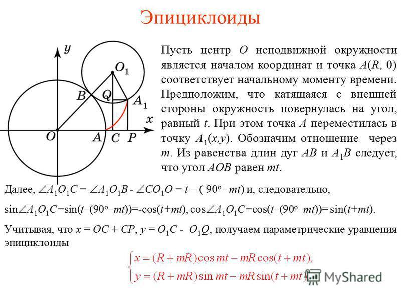 Эпициклоиды Пусть центр O неподвижной окружности является началом координат и точка A(R, 0) соответствует начальному моменту времени. Предположим, что катящаяся с внешней стороны окружность повернулась на угол, равный t. При этом точка A переместилас