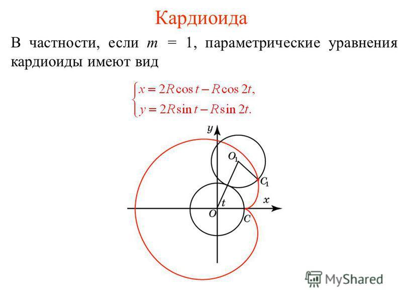 Кардиоида В частности, если m = 1, параметрическийе уравнения кардиоиды имеют вид