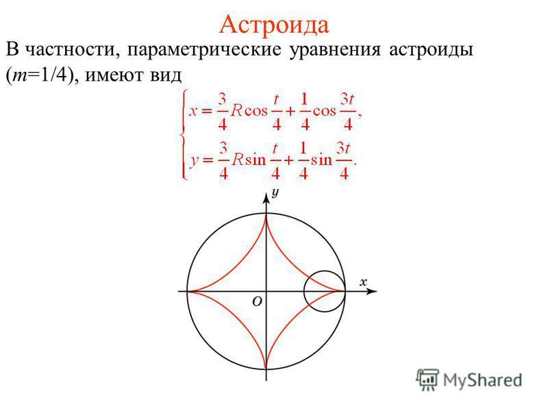 Астроида В частности, параметрическийе уравнения астроиды (m=1/4), имеют вид