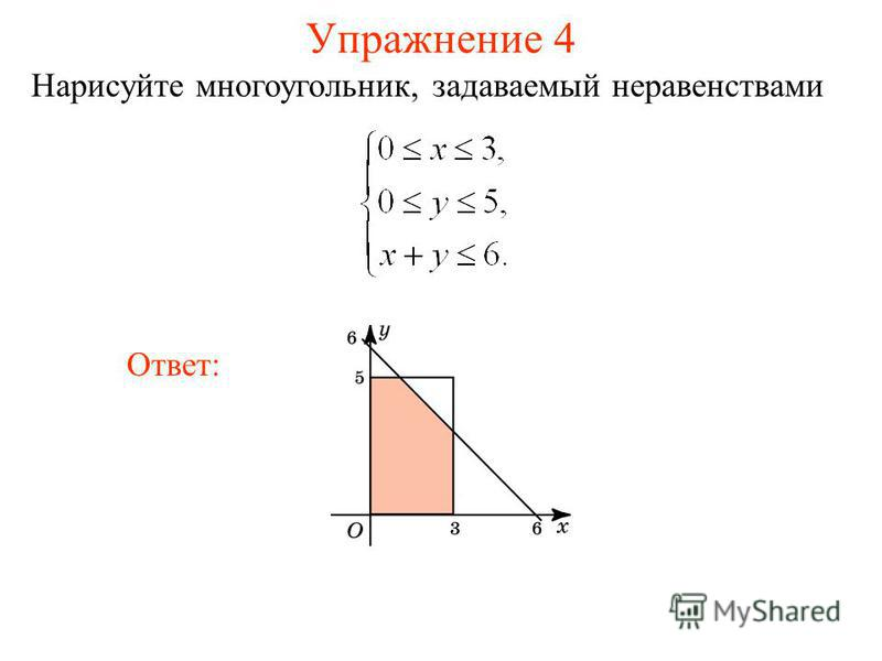 Упражнение 4 Нарисуйте многоугольник, задаваемый неравенствами Ответ: