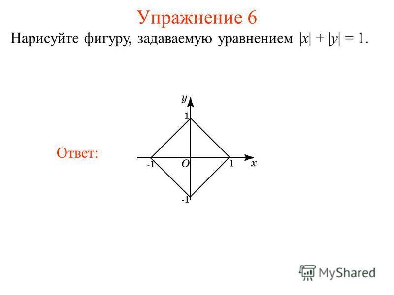 Упражнение 6 Нарисуйте фигуру, задаваемую уравнением |x| + |y| = 1. Ответ: