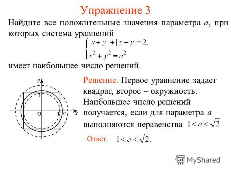 Упражнение 3 Найдите все положительные значения параметра a, при которых система уравнений имеет наибольшее число решений. Решение. Первое уравнение задает квадрат, второе – окружность. Наибольшее число решений получается, если для параметра a выполн