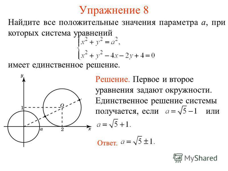 Упражнение 8 Найдите все положительные значения параметра a, при которых система уравнений имеет единственное решение. Ответ. Решение. Первое и второе уравнения задают окружности. Единственное решение системы получается, если или