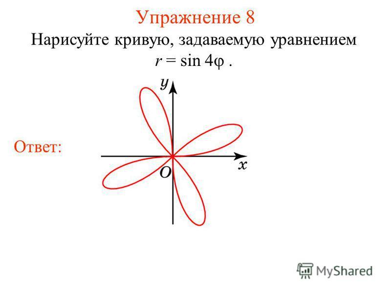 Упражнение 8 Нарисуйте кривую, задаваемую уравнением r = sin 4. Ответ: