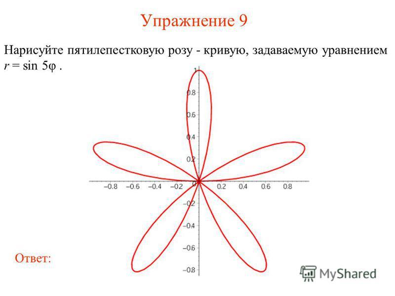 Упражнение 9 Нарисуйте пятилепестковую розу - кривую, задаваемую уравнением r = sin 5φ. Ответ: