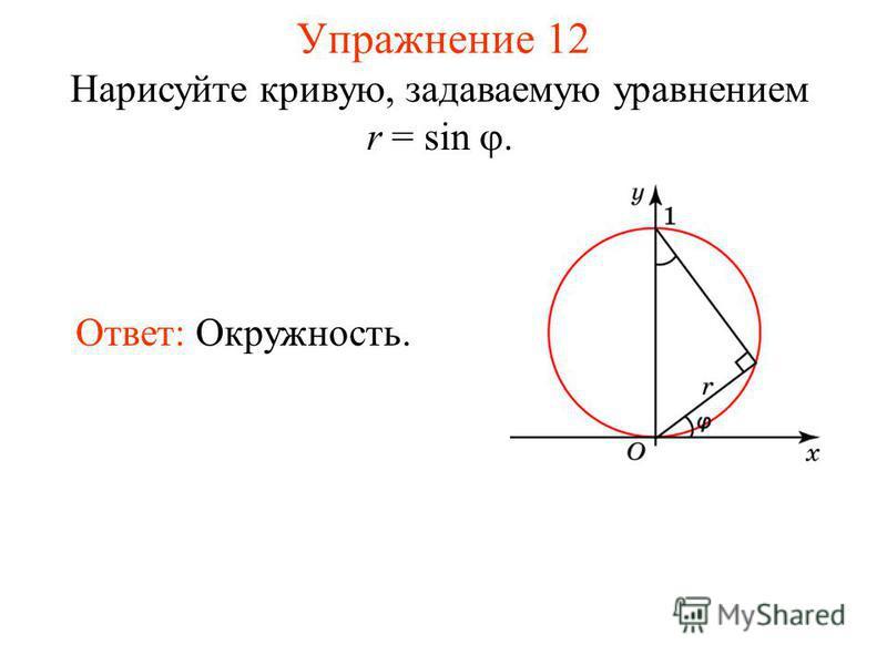 Упражнение 12 Нарисуйте кривую, задаваемую уравнением r = sin. Ответ: Окружность.