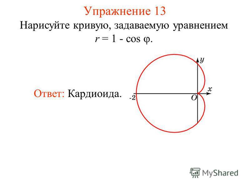 Упражнение 13 Нарисуйте кривую, задаваемую уравнением r = 1 - cos. Ответ: Кардиоида.