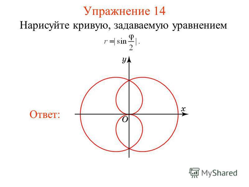 Упражнение 14 Нарисуйте кривую, задаваемую уравнением Ответ: