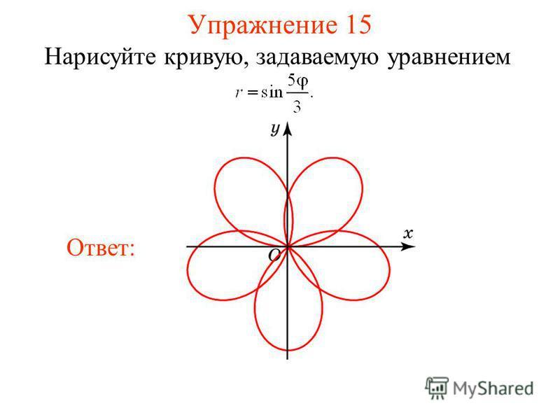 Упражнение 15 Нарисуйте кривую, задаваемую уравнением Ответ: