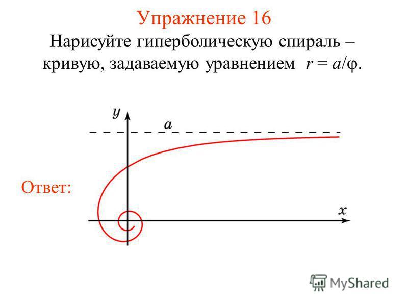 Упражнение 16 Нарисуйте гиперболическую спираль – кривую, задаваемую уравнением r = a/. Ответ: