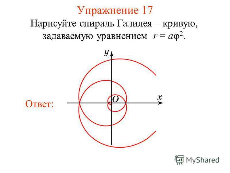 Упражнение 17 Нарисуйте спираль Галилея – кривую, задаваемую уравнением r = a 2. Ответ: