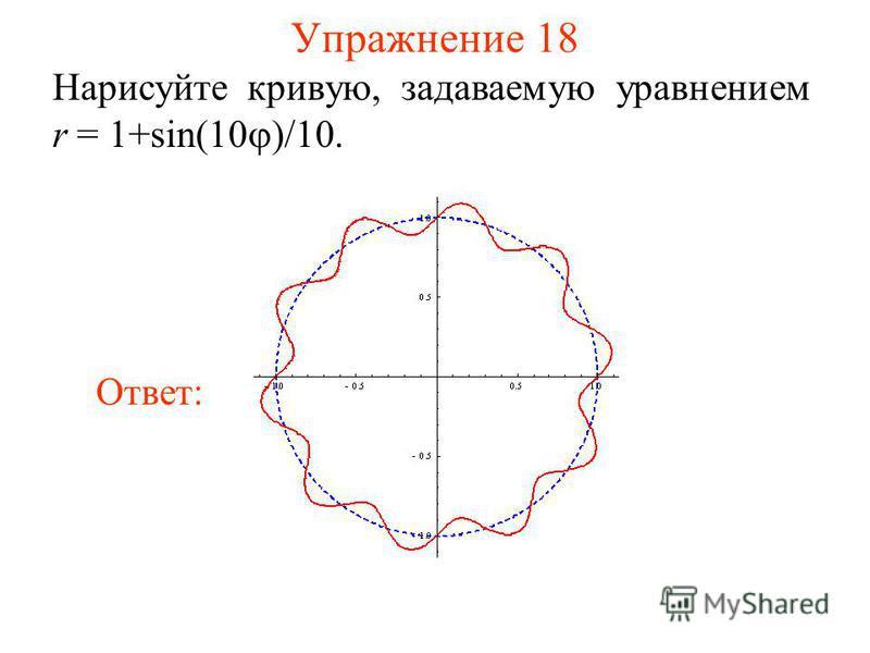 Упражнение 18 Нарисуйте кривую, задаваемую уравнением r = 1+sin(10 )/10. Ответ: