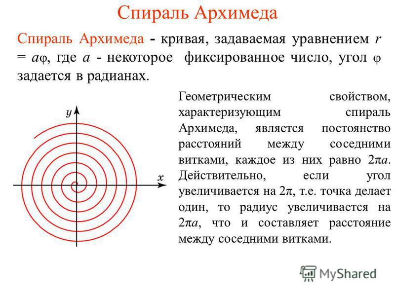 Спираль Архимеда Спираль Архимеда - кривая, задаваемая уравнением r = a, где a - некоторое фиксированное число, угол задается в радианах. Геометрическим свойством, характеризующим спираль Архимеда, является постоянство расстояний между соседними витк