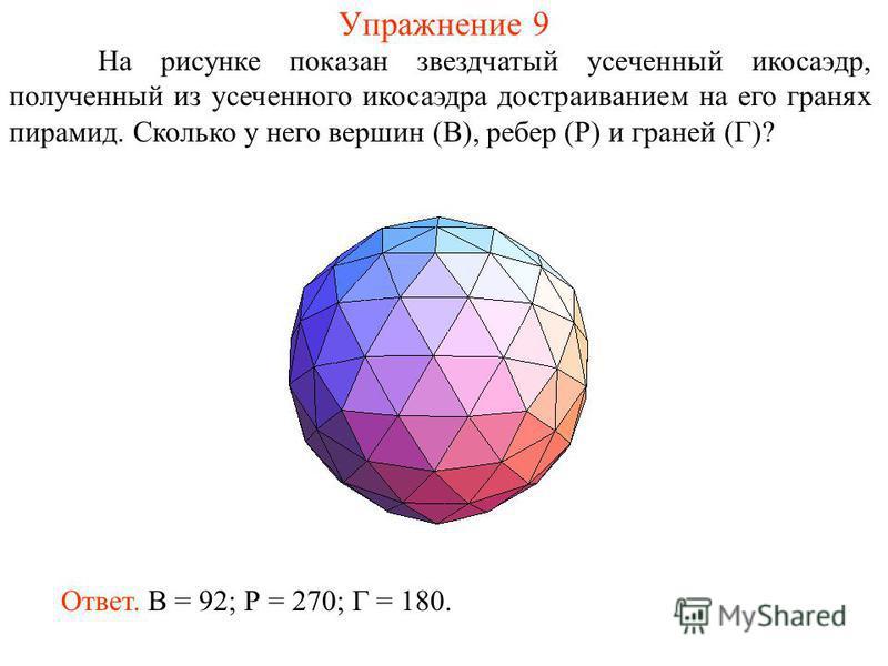 Упражнение 9 На рисунке показан звездчатый усеченный икосаэдр, полученный из усеченного икосаэдра достраиванием на его гранях пирамид. Сколько у него вершин (В), ребер (Р) и граней (Г)? Ответ. В = 92; Р = 270; Г = 180.