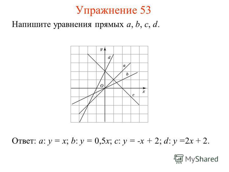 Упражнение 53 Напишите уравнения прямых a, b, c, d. Ответ: a: y = x; b: y = 0,5x; c: y = -x + 2; d: y =2x + 2.