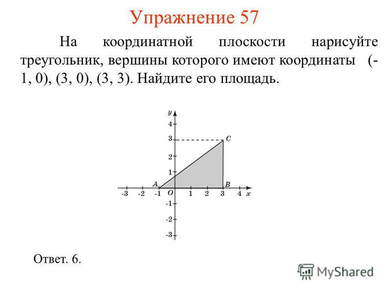 Упражнение 57 На координатной плоскости нарисуйте треугольник, вершины которого имеют координаты (- 1, 0), (3, 0), (3, 3). Найдите его площадь. Ответ. 6.