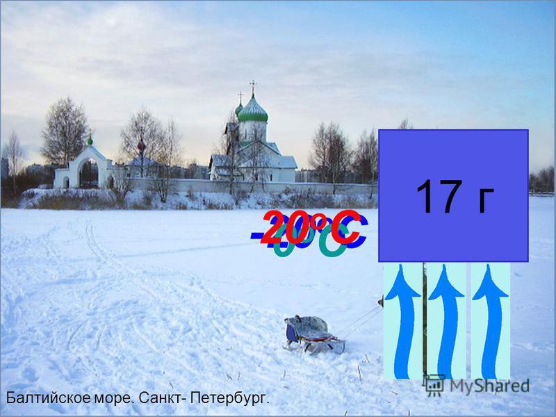 4 Балтийское море. Санкт- Петербург. -20 о С 0 оС0 оС 1 г 5 г 20 о С 17 г