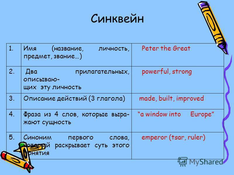 1. Имя (название, личность, предмет, звание…) Peter the Great 2. Два прилагательных, описывающих эту личность powerful, strong 3. Описание действий (3 глагола) made, built, improved 4. Фраза из 4 слов, которые выражают сущность a window into Europe 5