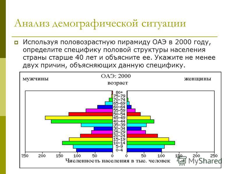 Анализ демографической ситуации Используя половозрастную пирамиду ОАЭ в 2000 году, определите специфику половой структуры населения страны старше 40 лет и объясните ее. Укажите не менее двух причин, объясняющих данную специфику.