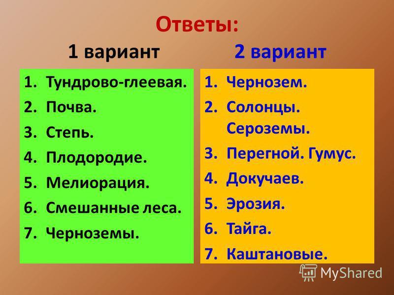 Ответы: 1 вариант 2 вариант 1.Тундрово-глеевая. 2.Почва. 3.Степь. 4.Плодородие. 5.Мелиорация. 6. Смешанные леса. 7.Черноземы. 1.Чернозем. 2.Солонцы. Сероземы. 3.Перегной. Гумус. 4.Докучаев. 5.Эрозия. 6.Тайга. 7.Каштановые.
